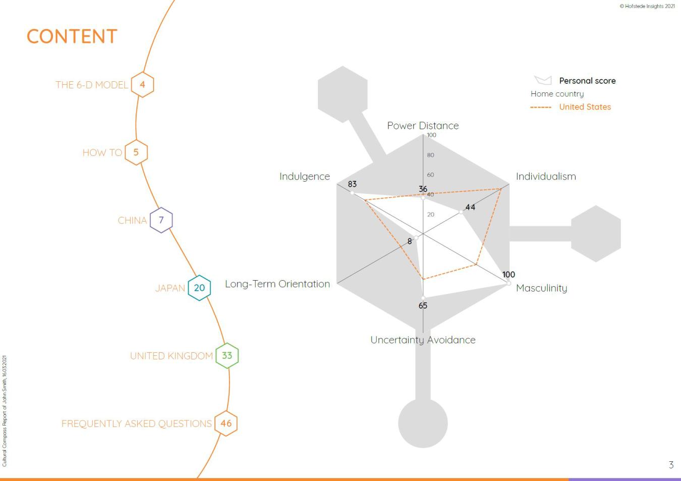 demo-culture-compass-report-1.jpg-2